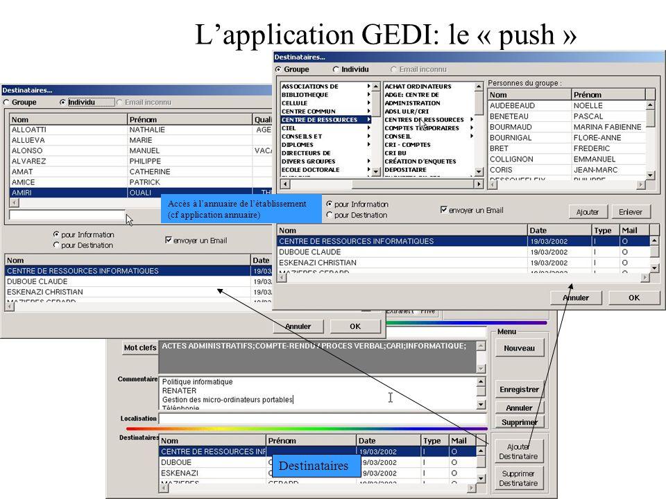 Lapplication GEDI: le « push » Destinataires Accès à lannuaire de létablissement (cf application annuaire)