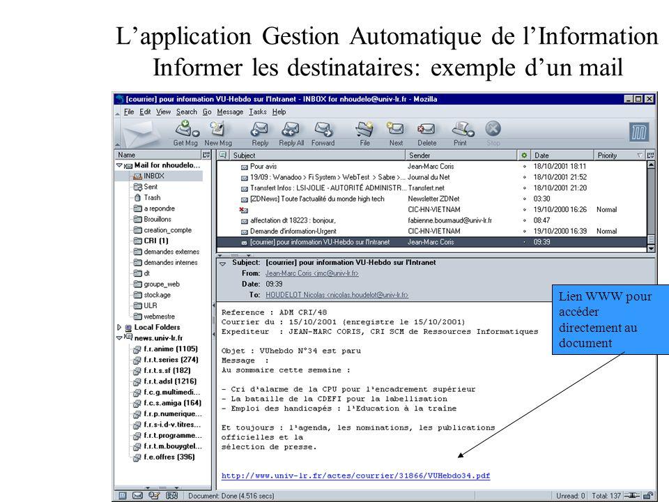 Lapplication Gestion Automatique de lInformation Informer les destinataires: exemple dun mail Lien WWW pour accéder directement au document