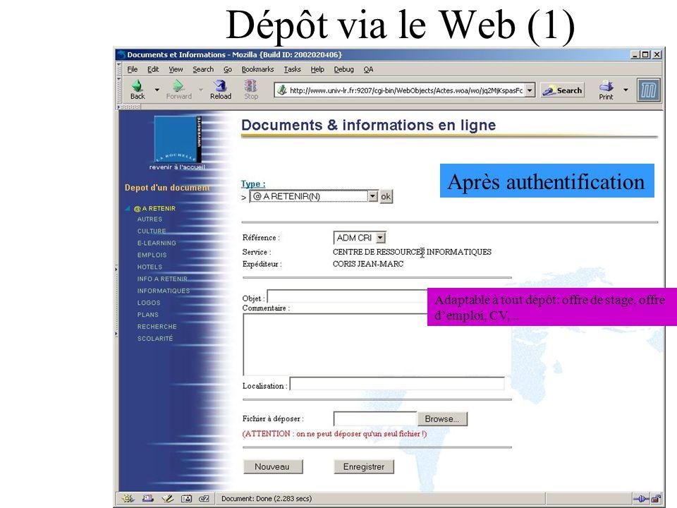 Dépôt via le Web (1) Après authentification Adaptable à tout dépôt: offre de stage, offre demploi, CV,..