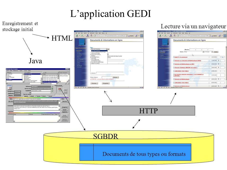 Lapplication GEDI HTTP Java Enregistrement et stockage initial Documents de tous types ou formats SGBDR HTML Lecture via un navigateur