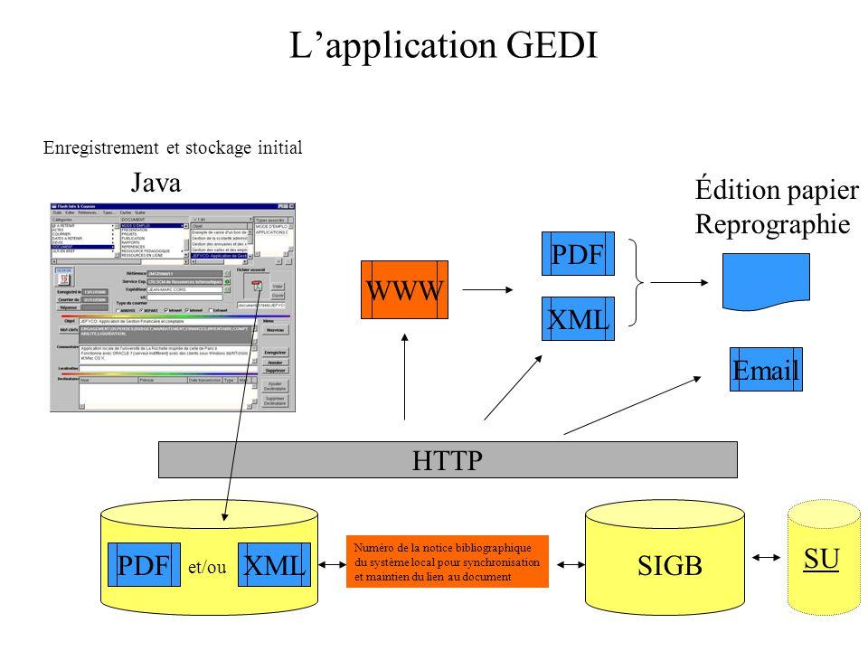 Lapplication GEDI Numéro de la notice bibliographique du système local pour synchronisation et maintien du lien au document HTTP WWW PDF Java XML SIGB