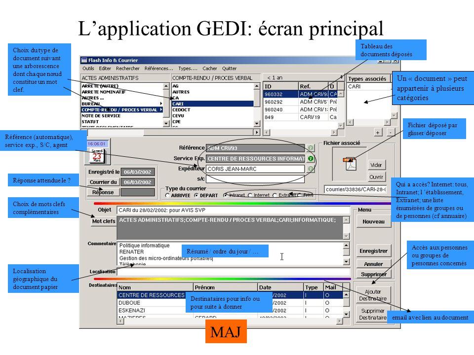Lapplication GEDI: écran principal Fichier déposé par glisser/déposer Accès aux personnes ou groupes de personnes concernés Choix du type de document
