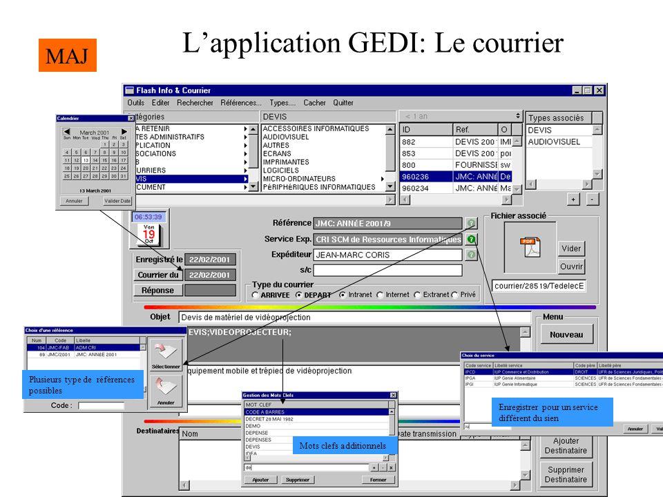 Lapplication GEDI: Le courrier Plusieurs type de références possibles Enregistrer pour un service différent du sien Mots clefs additionnels MAJ