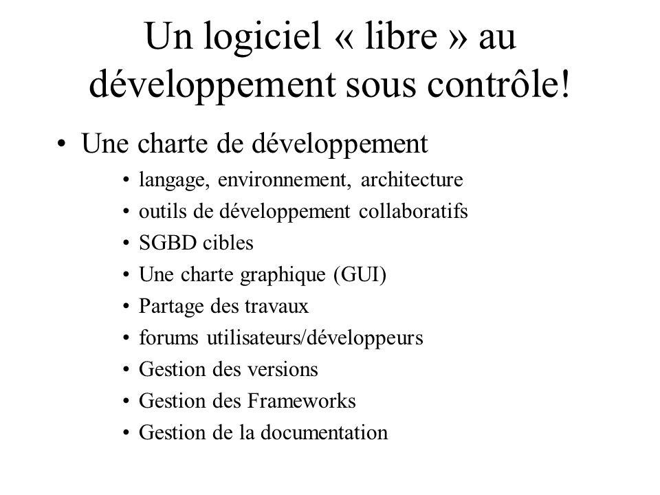 Un logiciel « libre » au développement sous contrôle! Une charte de développement langage, environnement, architecture outils de développement collabo
