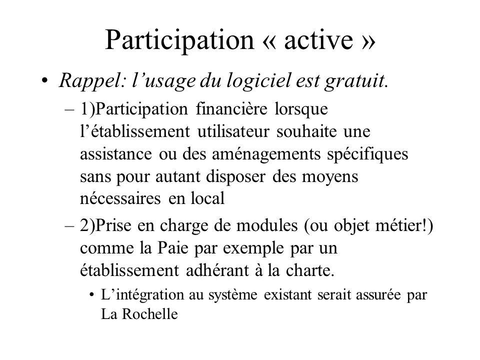 Participation « active » Rappel: lusage du logiciel est gratuit. –1)Participation financière lorsque létablissement utilisateur souhaite une assistanc