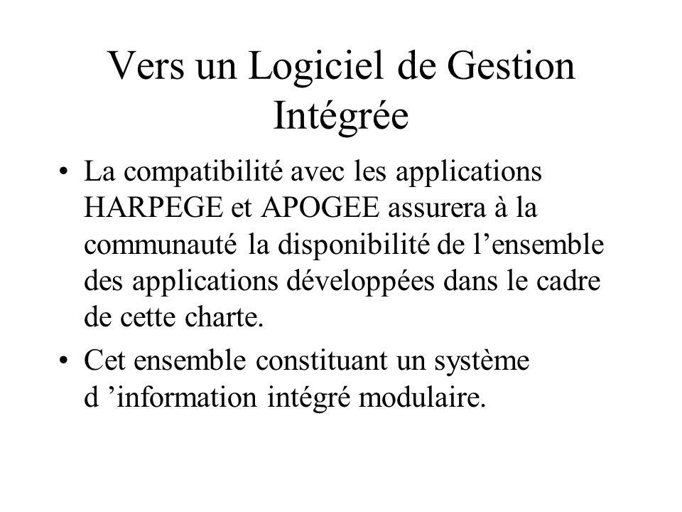 Vers un Logiciel de Gestion Intégrée La compatibilité avec les applications HARPEGE et APOGEE assurera à la communauté la disponibilité de lensemble des applications développées dans le cadre de cette charte.