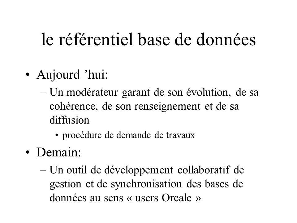 le référentiel base de données Aujourd hui: –Un modérateur garant de son évolution, de sa cohérence, de son renseignement et de sa diffusion procédure