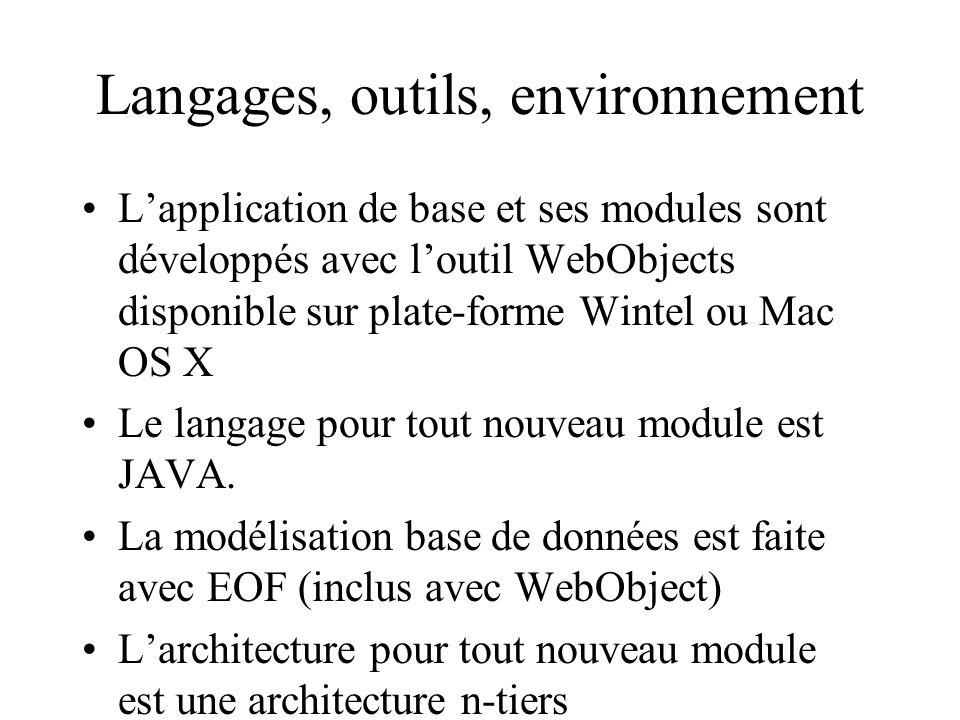 Langages, outils, environnement Lapplication de base et ses modules sont développés avec loutil WebObjects disponible sur plate-forme Wintel ou Mac OS