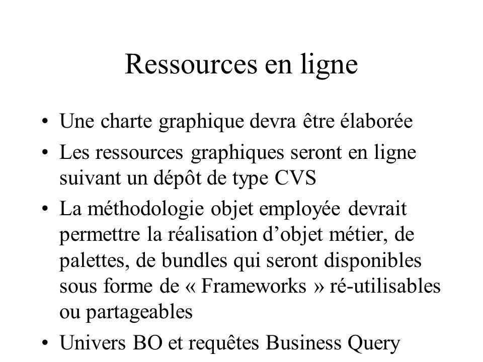 Ressources en ligne Une charte graphique devra être élaborée Les ressources graphiques seront en ligne suivant un dépôt de type CVS La méthodologie ob