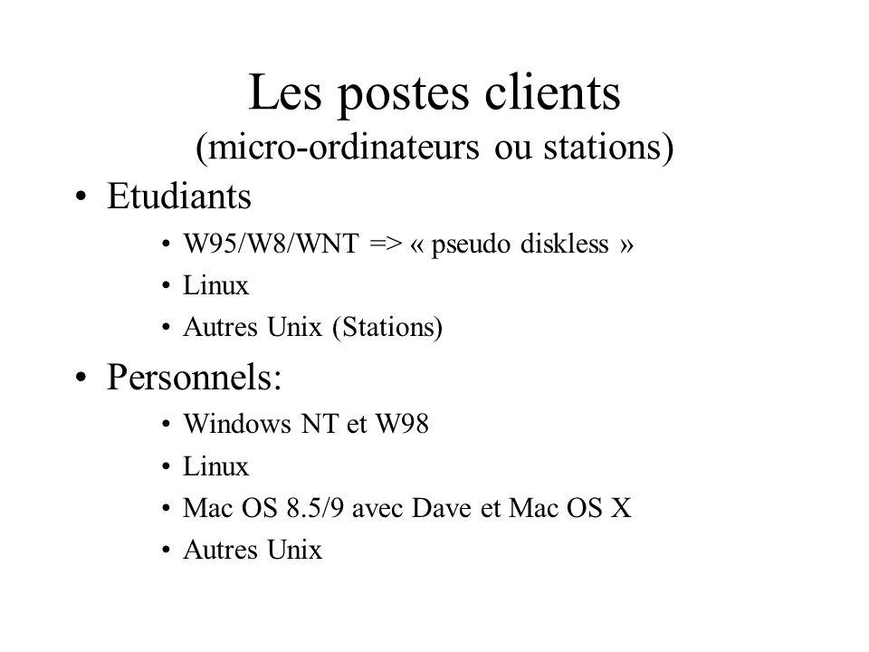 Les postes clients (micro-ordinateurs ou stations) Etudiants W95/W8/WNT => « pseudo diskless » Linux Autres Unix (Stations) Personnels: Windows NT et