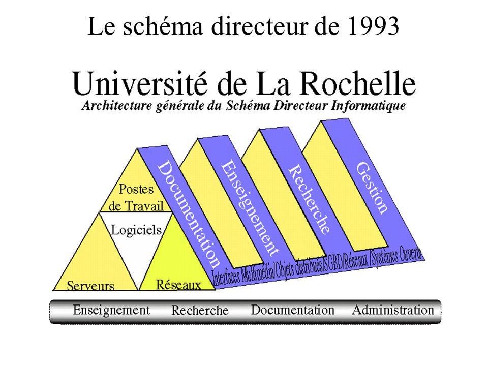 Le schéma directeur de 1993