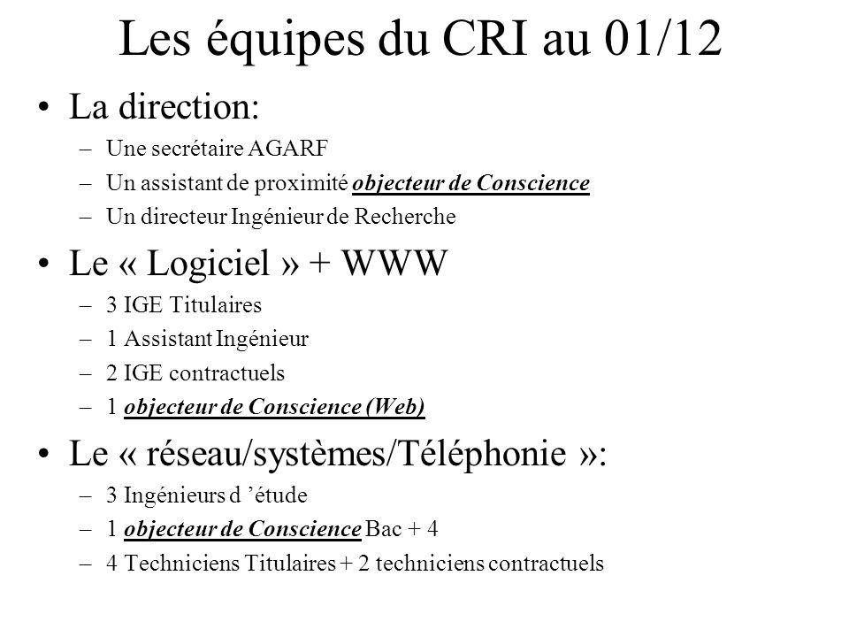 Les équipes du CRI au 01/12 La direction: –Une secrétaire AGARF –Un assistant de proximité objecteur de Conscience –Un directeur Ingénieur de Recherch