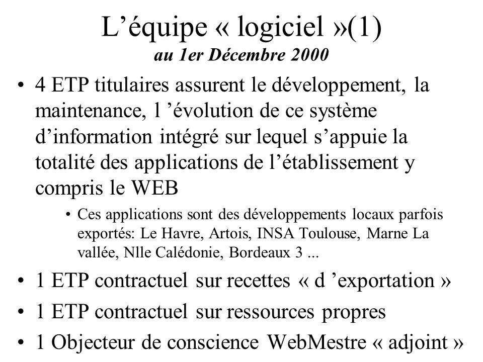 Léquipe « logiciel »(2) Les applications de lAMUE telles que: Nabuco (gestion financière et comptable), Sigagip (paie), Apogée (scolarité) Harpège (emplois et personnels) –Ne sont pas utilisées à La Rochelle pour des raisons historiques, économiques et fonctionnelles »=> 700KF de fonctionnement par an (maintenance logicielle) »=> 1,5 à 2MF dinvestissement sur lachat des licences et serveurs spécifiques.