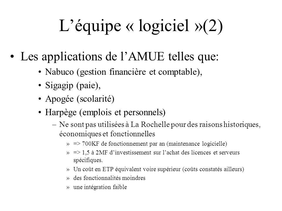 Léquipe « logiciel »(2) Les applications de lAMUE telles que: Nabuco (gestion financière et comptable), Sigagip (paie), Apogée (scolarité) Harpège (em