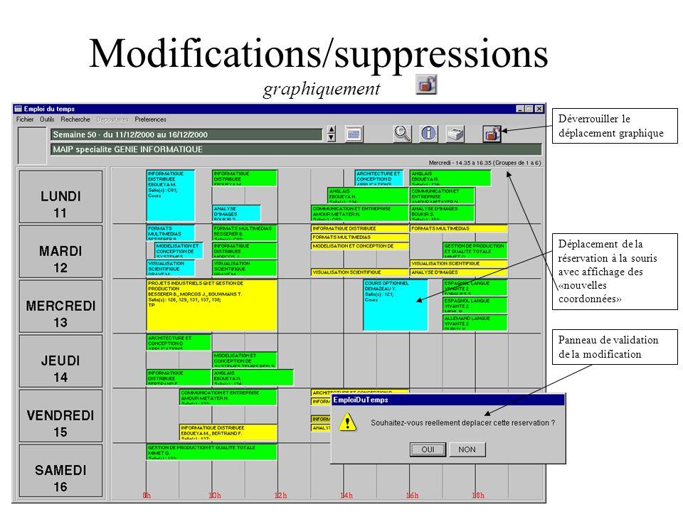 Modifications/suppressions graphiquement Déplacement de la réservation à la souris avec affichage des «nouvelles coordonnées» Déverrouiller le déplace