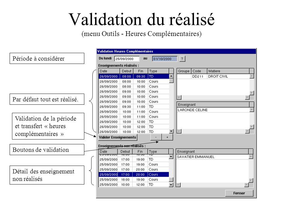 Validation du réalisé (menu Outils - Heures Complémentaires) Par défaut tout est réalisé. Période à considérer Validation de la période et transfert «