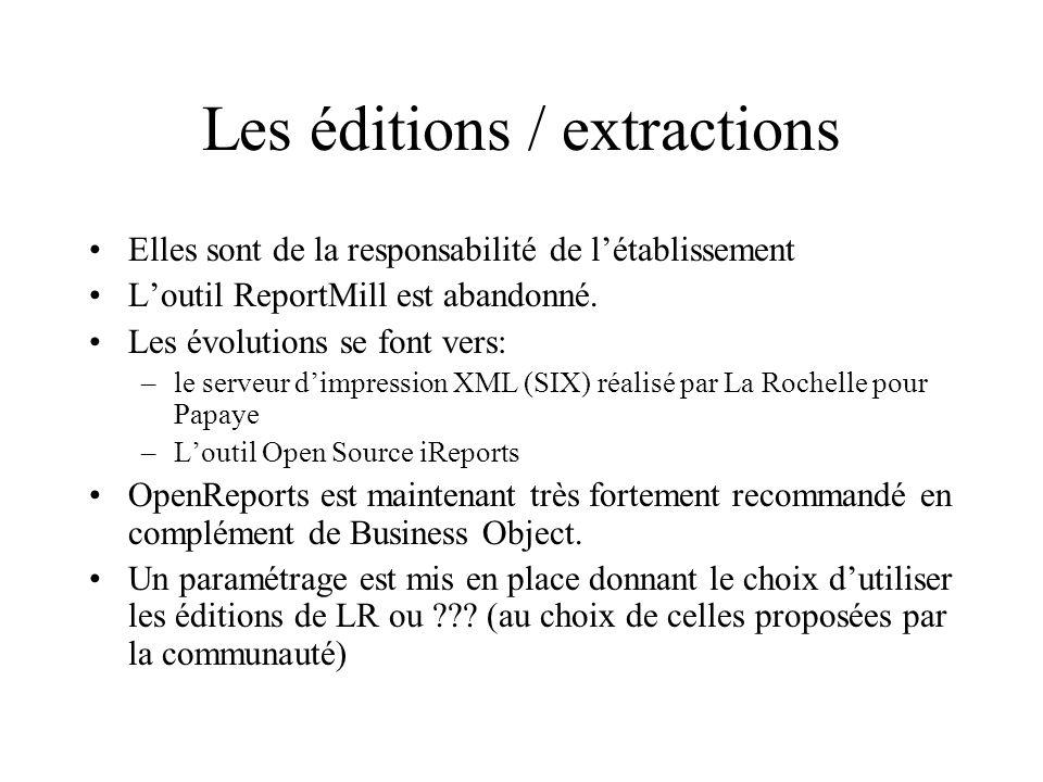 Les éditions / extractions Elles sont de la responsabilité de létablissement Loutil ReportMill est abandonné. Les évolutions se font vers: –le serveur