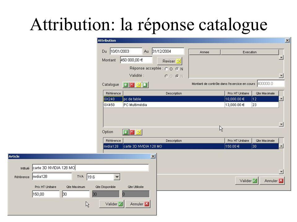 Attribution: la réponse catalogue