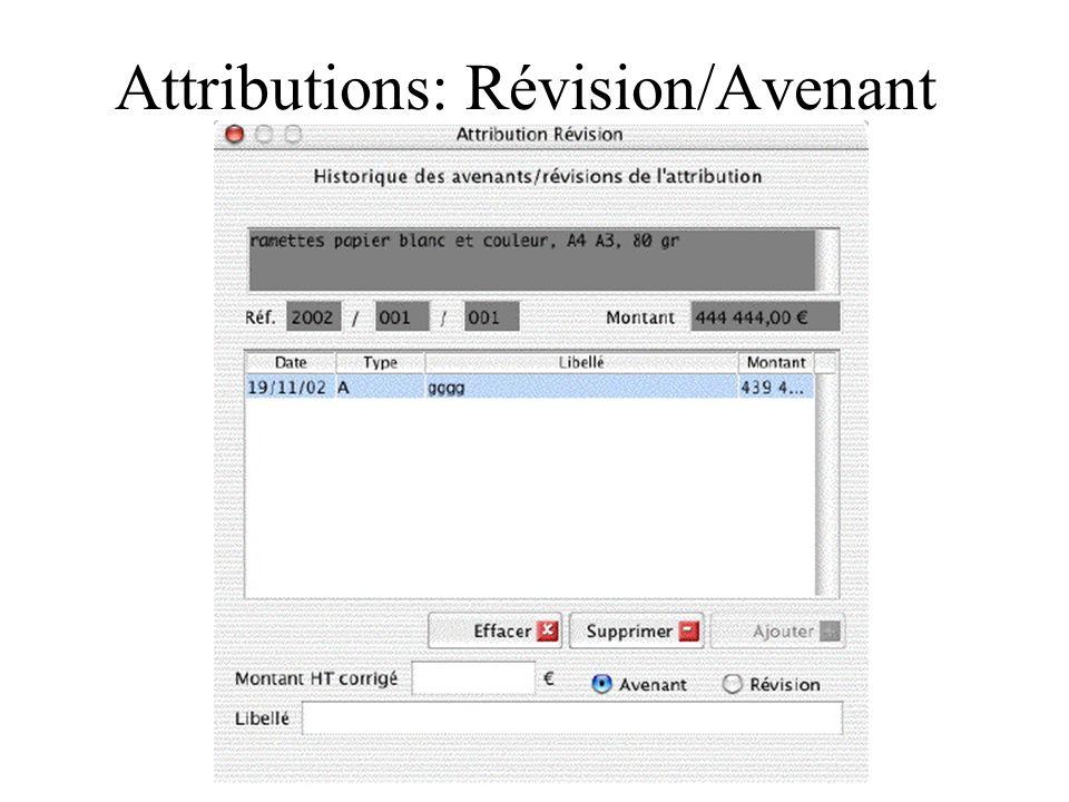Attributions: Révision/Avenant