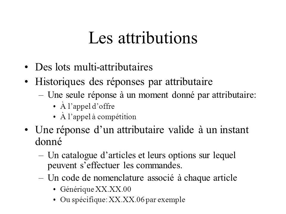 Les attributions (suite) Un montant maximal par attribution Un suivi de lexécution dune attribution –Multi-exercice Possibilité deffectuer une révision de lattribution ou dy adjoindre un avenant.