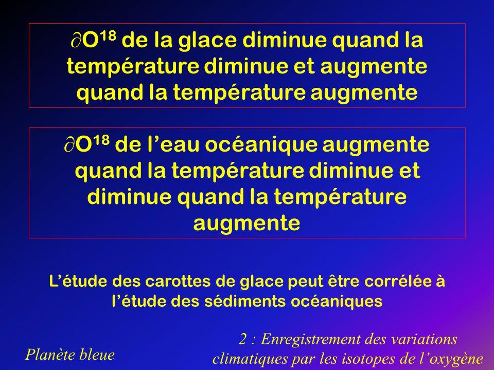 Planète bleue 2 : Enregistrement des variations climatiques par les isotopes de loxygène O 18 de la glace diminue quand la température diminue et augm