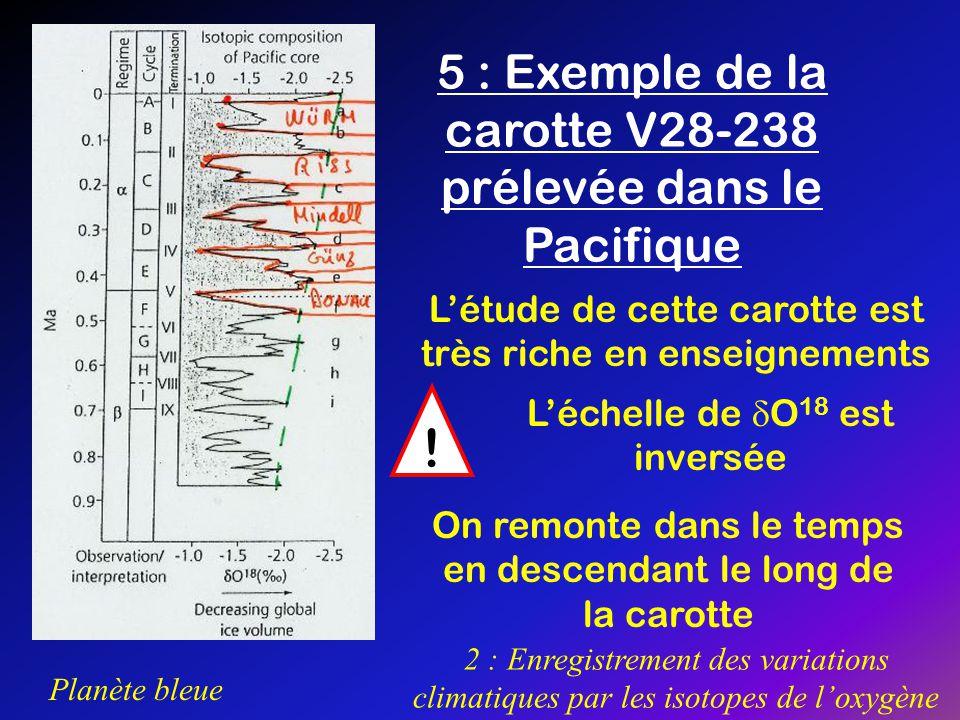 Planète bleue 2 : Enregistrement des variations climatiques par les isotopes de loxygène 5 : Exemple de la carotte V28-238 prélevée dans le Pacifique