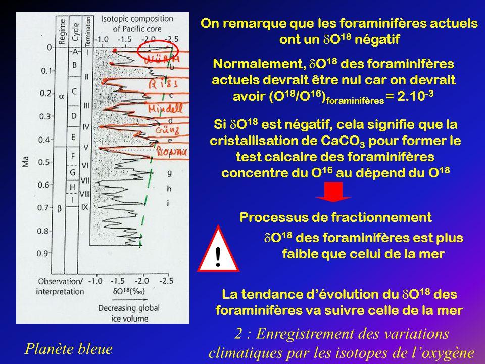 Planète bleue 2 : Enregistrement des variations climatiques par les isotopes de loxygène On remarque que les foraminifères actuels ont un O 18 négatif