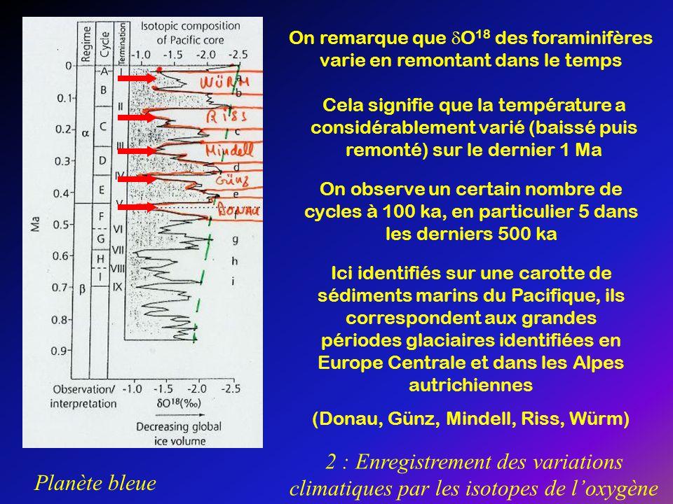 Planète bleue 2 : Enregistrement des variations climatiques par les isotopes de loxygène On remarque que O 18 des foraminifères varie en remontant dan