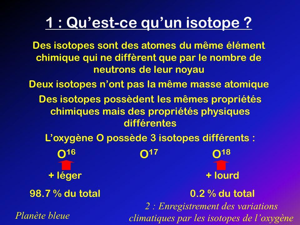 Planète bleue 2 : Enregistrement des variations climatiques par les isotopes de loxygène 1 : Quest-ce quun isotope ? Des isotopes sont des atomes du m