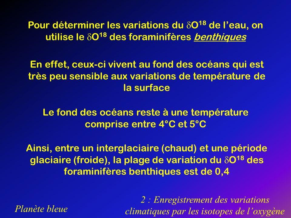 Planète bleue 2 : Enregistrement des variations climatiques par les isotopes de loxygène Pour déterminer les variations du O 18 de leau, on utilise le