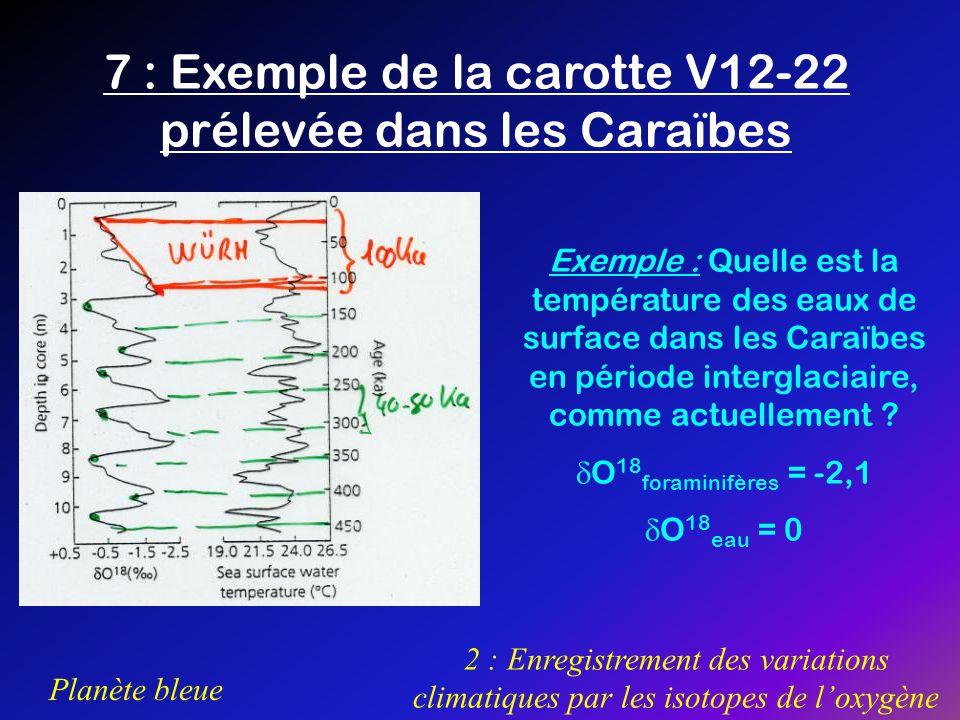 Planète bleue 2 : Enregistrement des variations climatiques par les isotopes de loxygène 7 : Exemple de la carotte V12-22 prélevée dans les Caraïbes E