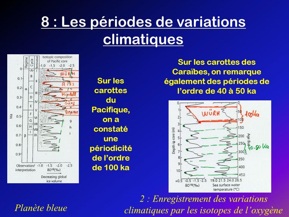 Planète bleue 2 : Enregistrement des variations climatiques par les isotopes de loxygène 8 : Les périodes de variations climatiques Sur les carottes d