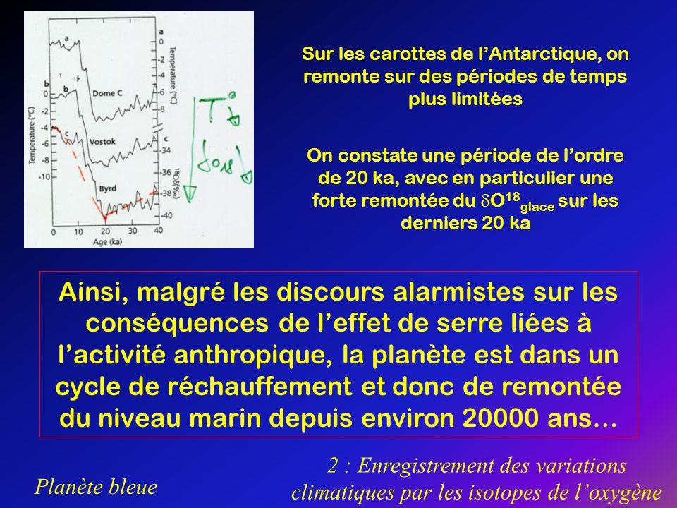 Planète bleue 2 : Enregistrement des variations climatiques par les isotopes de loxygène Sur les carottes de lAntarctique, on remonte sur des périodes