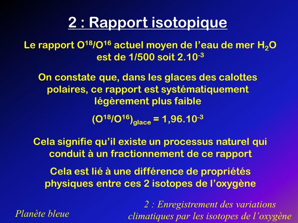Planète bleue 2 : Enregistrement des variations climatiques par les isotopes de loxygène 2 : Rapport isotopique Le rapport O 18 /O 16 actuel moyen de