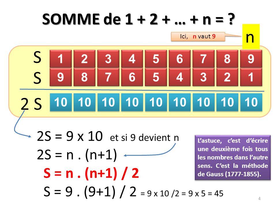 SOMME de 1 + 2 + … + n = ? 1 1 2 2 3 3 4 4 5 5 6 6 7 7 8 8 9 9 9 9 8 8 7 7 6 6 5 5 4 4 3 3 2 2 1 1 10 S S 2 S 2S = 9 x 10 et si 9 devient n 2S = n. (n