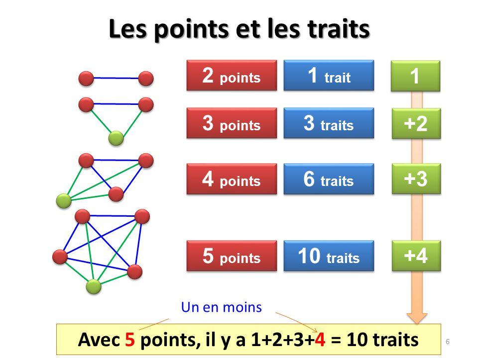 Calcul de la quantité de traits selon le nombre de points (n) Avec 5 points, il y a 1+2+3+4 = 10 traits Avec 6 points, il y a 1+2+3+4+5= 15 traits Avec 5 points, il y a (5 – 1) x 5/2 = 10 Avec 11 points, il y a (11 – 1) x 11/2 = 55 Avec n points, il y a (n – 1).