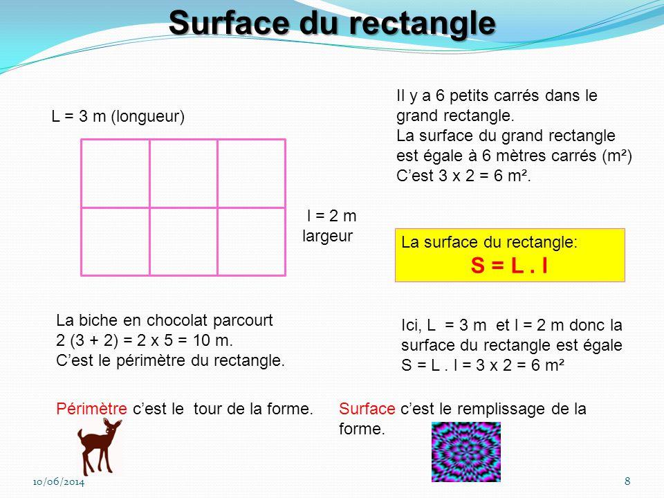 10/06/20147 Dans le grand rectangle, il y a 30 petits carrés. On dit que la surface du rectangle est égale à 30 carrés. Je fais de la peinture La surf