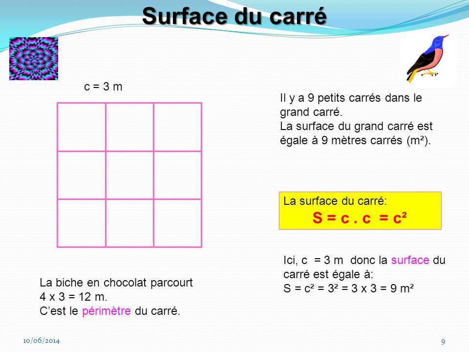 10/06/20148 L = 3 m (longueur) l = 2 m largeur Il y a 6 petits carrés dans le grand rectangle. La surface du grand rectangle est égale à 6 mètres carr