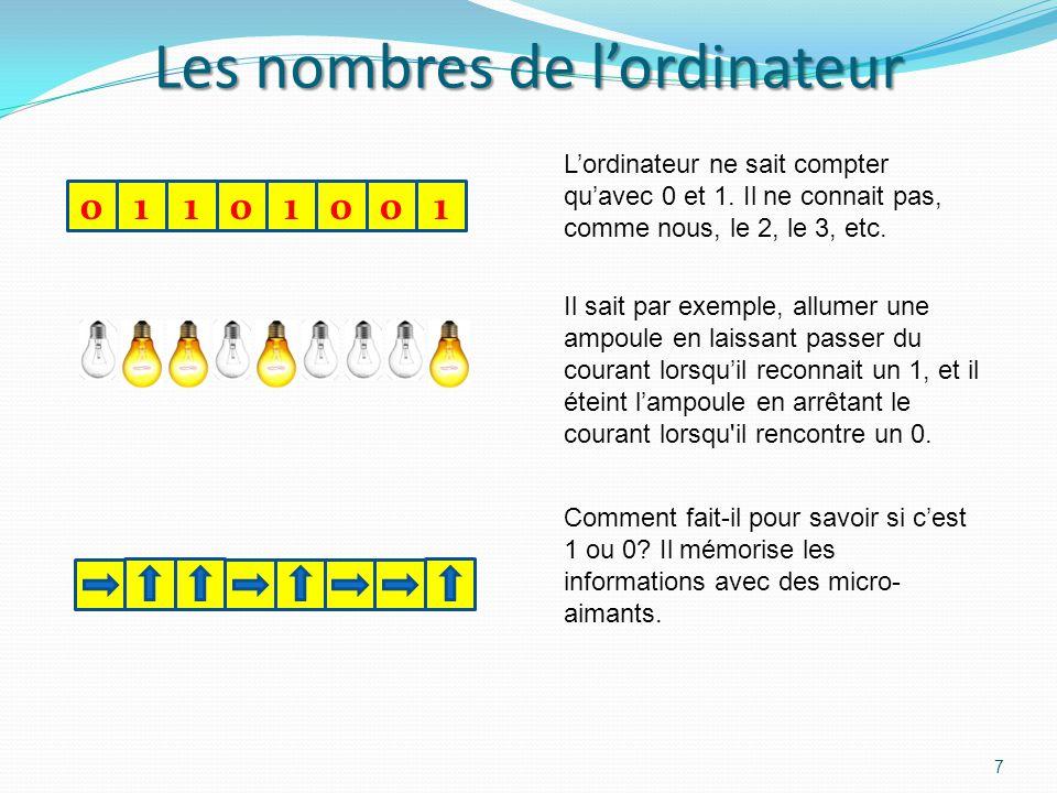 Les nombres de lordinateur 7 01010011 Lordinateur ne sait compter quavec 0 et 1.
