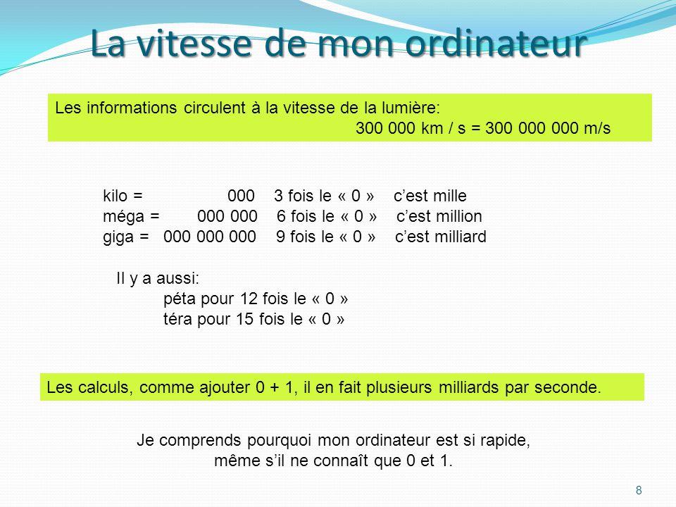 La vitesse de mon ordinateur 8 Les informations circulent à la vitesse de la lumière: 300 000 km / s = 300 000 000 m/s kilo = 000 3 fois le « 0 » cest mille méga = 000 000 6 fois le « 0 » cest million giga = 000 000 000 9 fois le « 0 » cest milliard Il y a aussi: péta pour 12 fois le « 0 » téra pour 15 fois le « 0 » Les calculs, comme ajouter 0 + 1, il en fait plusieurs milliards par seconde.
