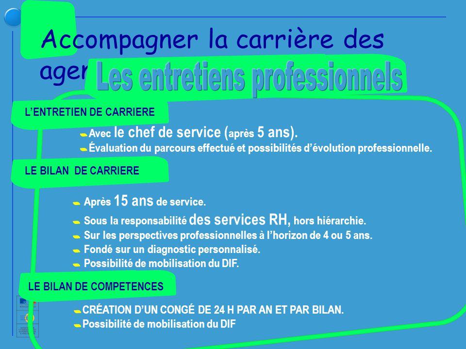 Accompagner la carrière des agents LENTRETIEN DE CARRIERE Avec le chef de service ( après 5 ans).