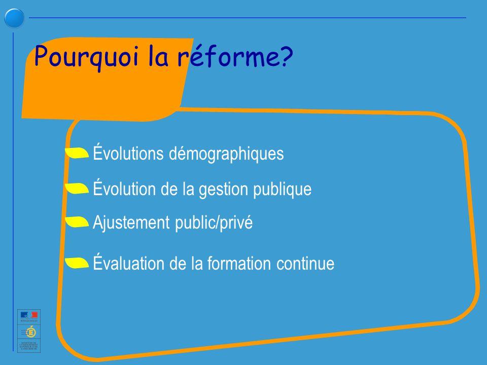 Pourquoi la réforme.