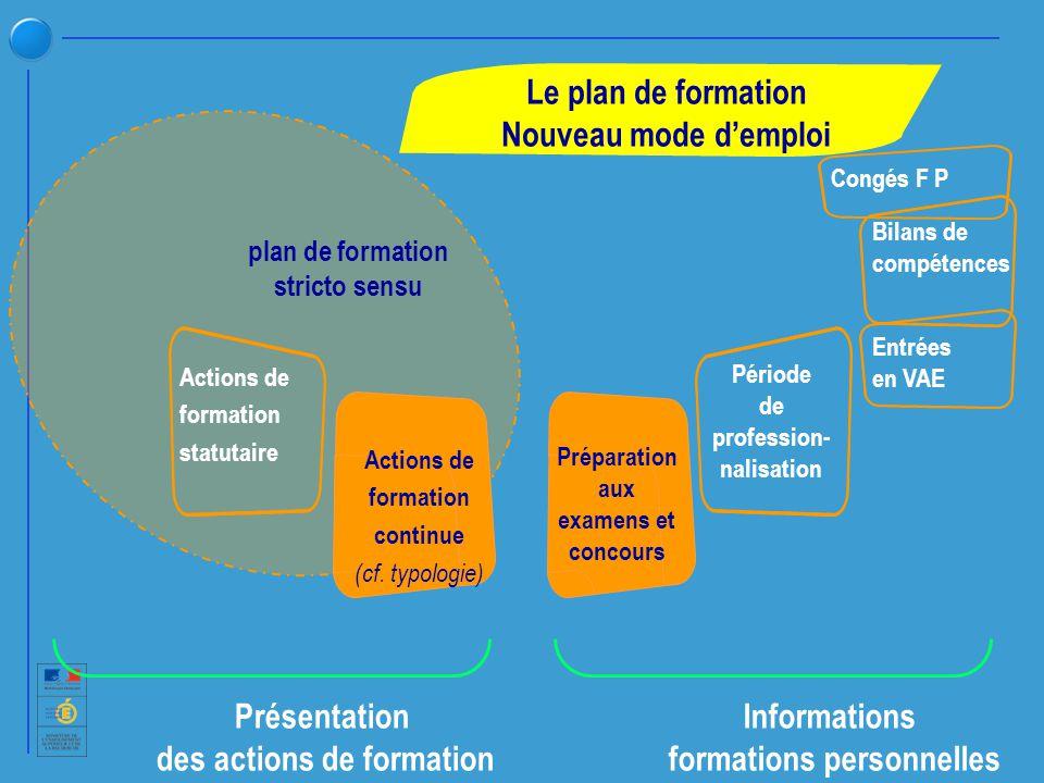 plan de formation stricto sensu Actions de formation continue (cf.