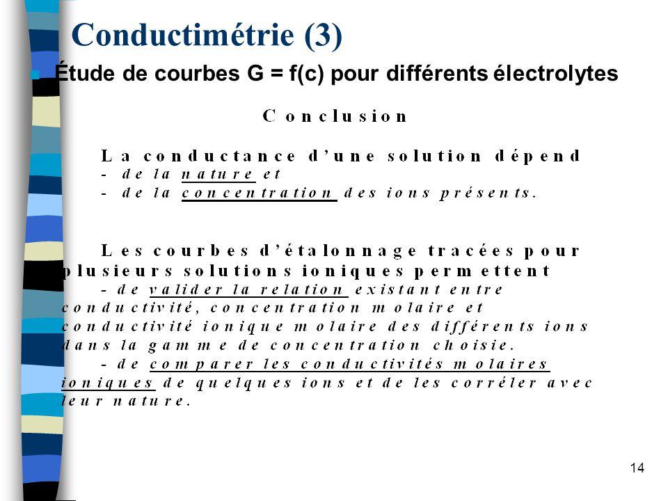 15 Conductimétrie (4) n Titrage acide-base utilisant la conductance