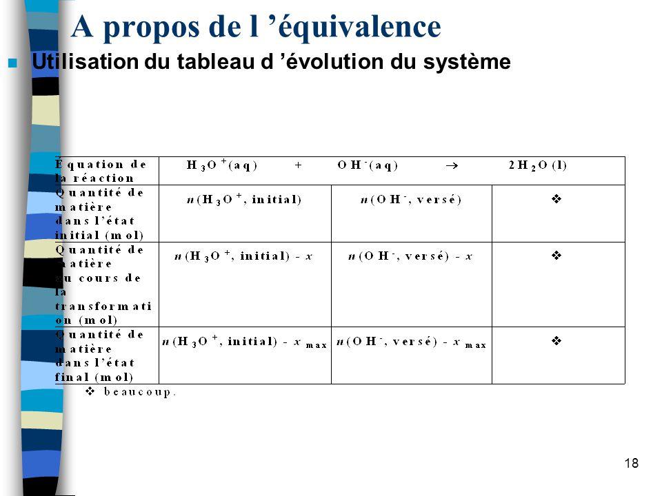 19 A propos de l équivalence n Utilisation du tableau d évolution du système