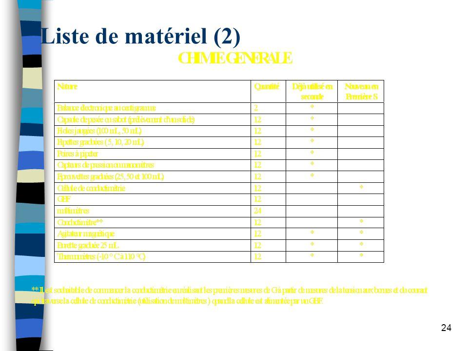 25 Liste de matériel (3)