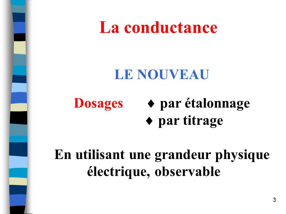 4 Pourquoi choisir la conductance (G mS) .