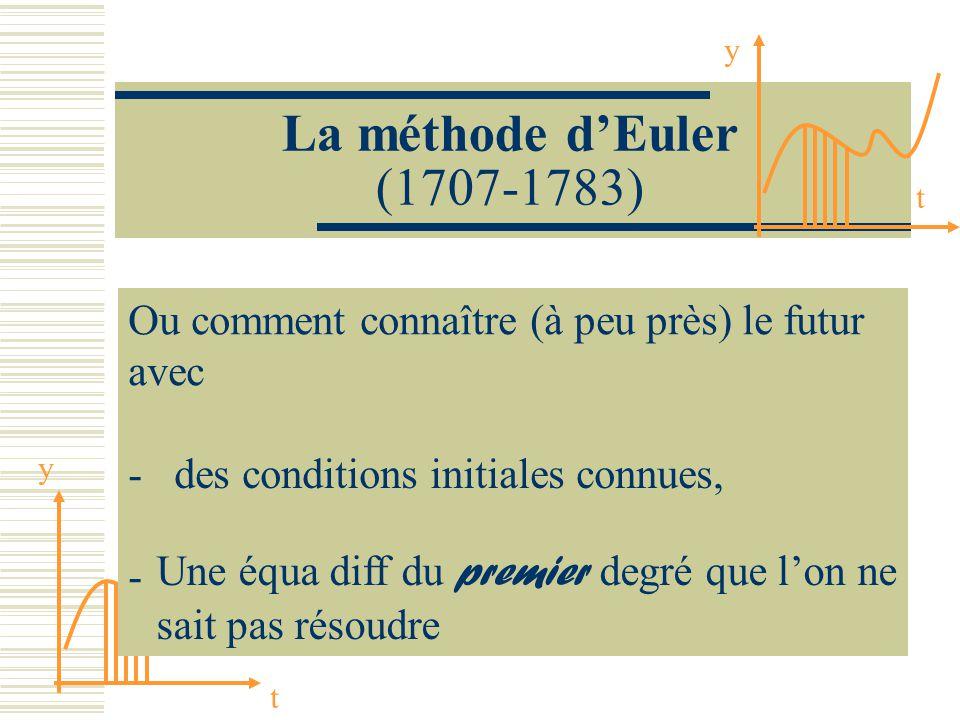 La méthode dEuler (1707-1783) Ou comment connaître (à peu près) le futur avec - y t y t des conditions initiales connues, Une équa diff du premier deg