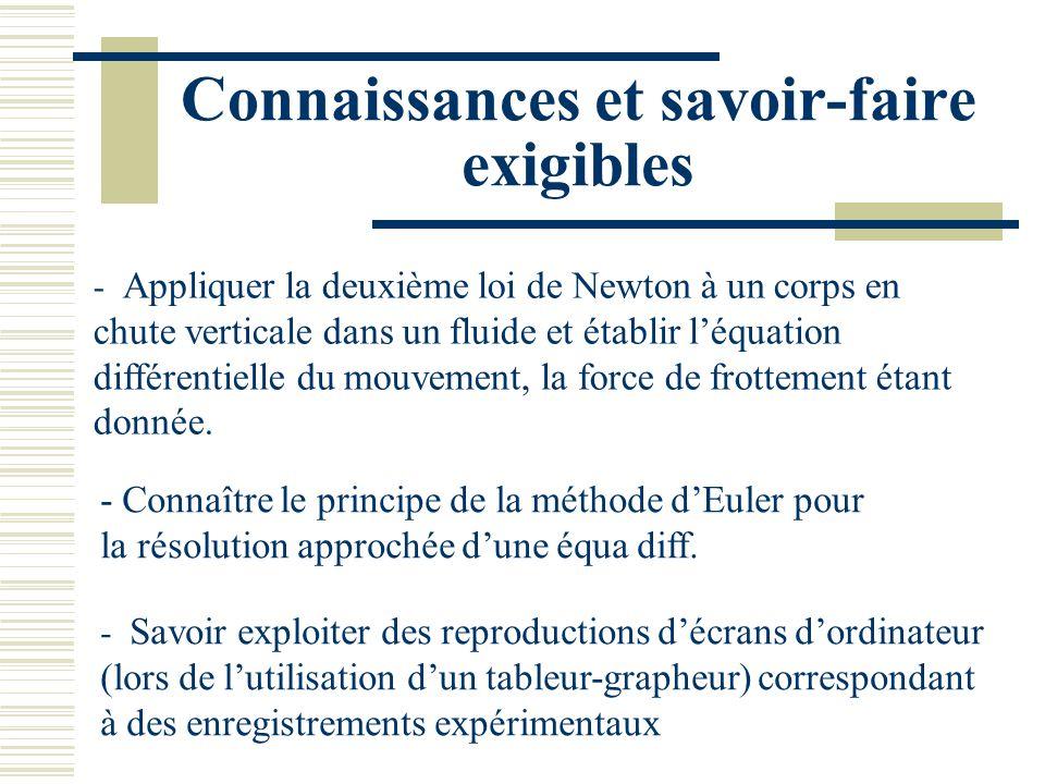 Connaissances et savoir-faire exigibles - Appliquer la deuxième loi de Newton à un corps en chute verticale dans un fluide et établir léquation différ