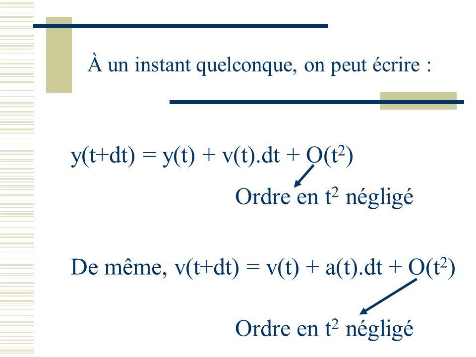 À un instant quelconque, on peut écrire : y(t+dt) = y(t) + v(t).dt + O(t 2 ) Ordre en t 2 négligé De même, v(t+dt) = v(t) + a(t).dt + O(t 2 ) Ordre en